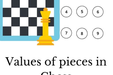 Values of pieces in chess