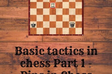 Basic tactics in chess Part 1 – Pins in Chess